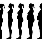 Индекс на телесната маса - таблици за сваляне